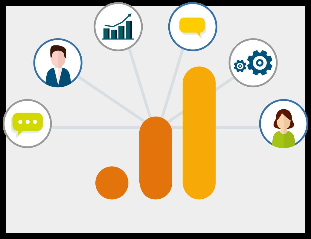GA als Customer Data Platform
