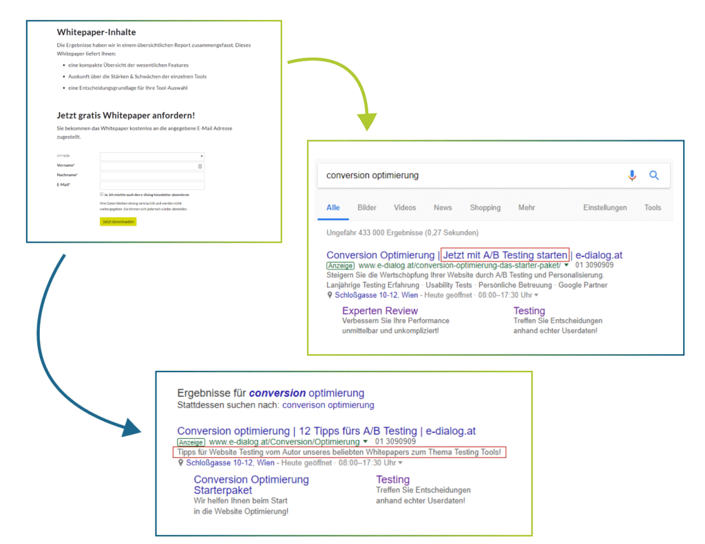 Beispiel Adwords Kampagne nach Download Whitepaper