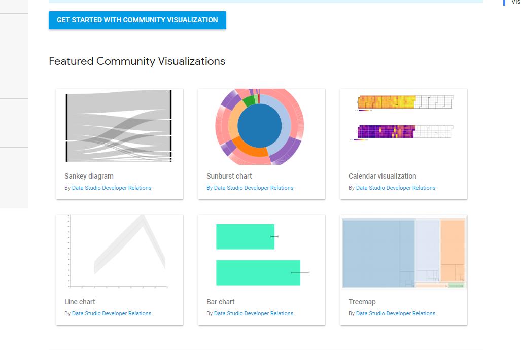 Die Community Visualization Showcases von Data Studio